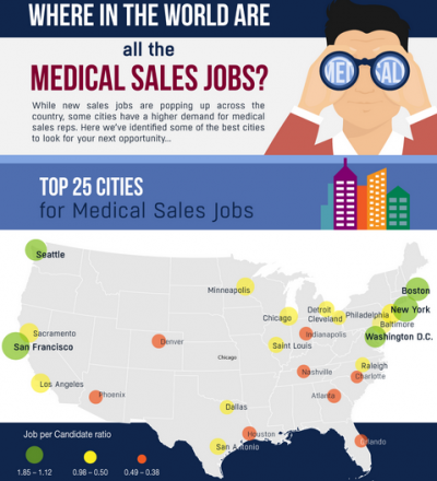 Best Cities for Device and Pharma Sales Jobs